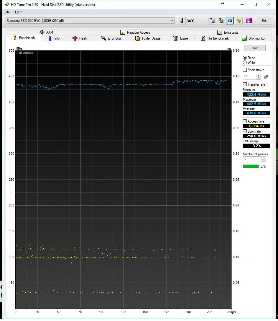 Samsung 850 EVO - HD Tune