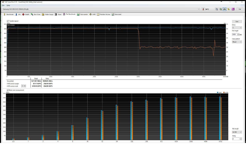 Samsung 850 EVO vs. HyperX Savage; Zápis 5GB souboru