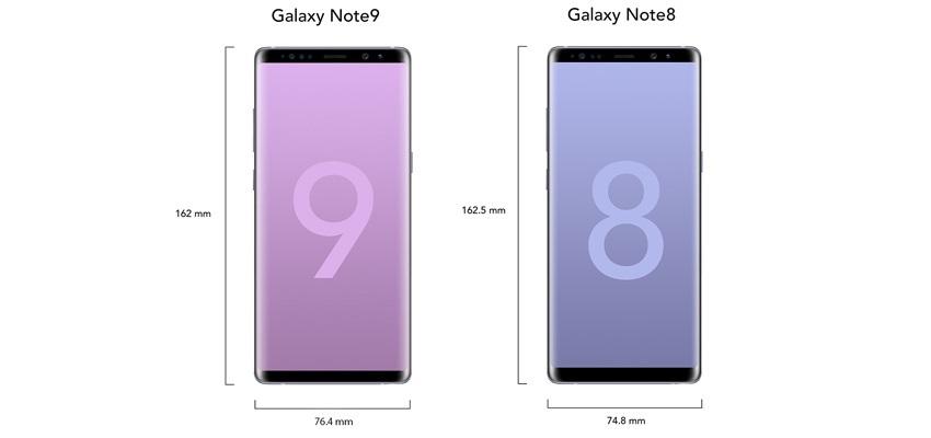 Samsung Galaxy Note9; Galaxy Note8; srovnání