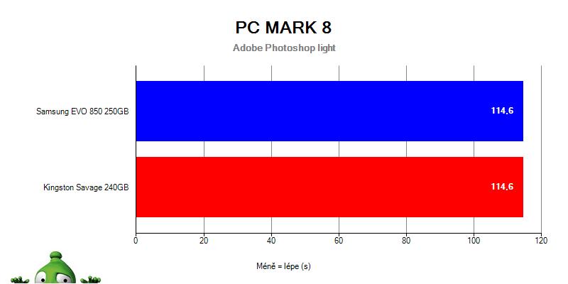 Samsung 850 EVO vs. HyperX Savage v PC Mark 8 – Adobe Photoshop light