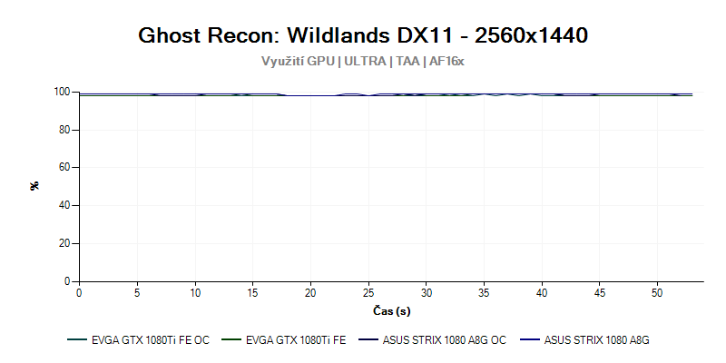 Procesor, 1080 Ti; 2K