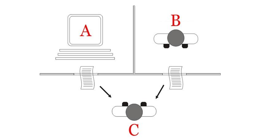 turingův test, umělá inteligence