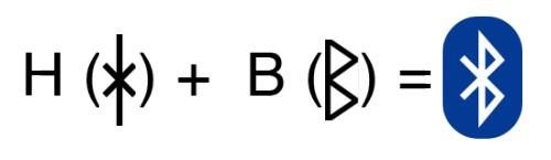 Název Bluetooth