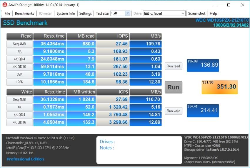 Acer Aspire 3; Acer Aspire 5; recenze; HDD v Anvil