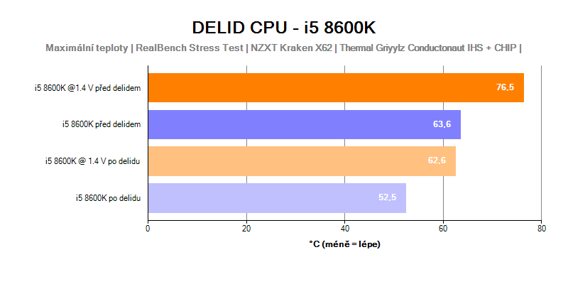 Intel Coffee Lake; DELID