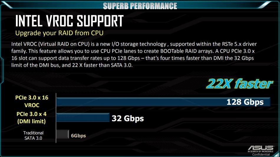 Výkon Intel VROC RAID pole