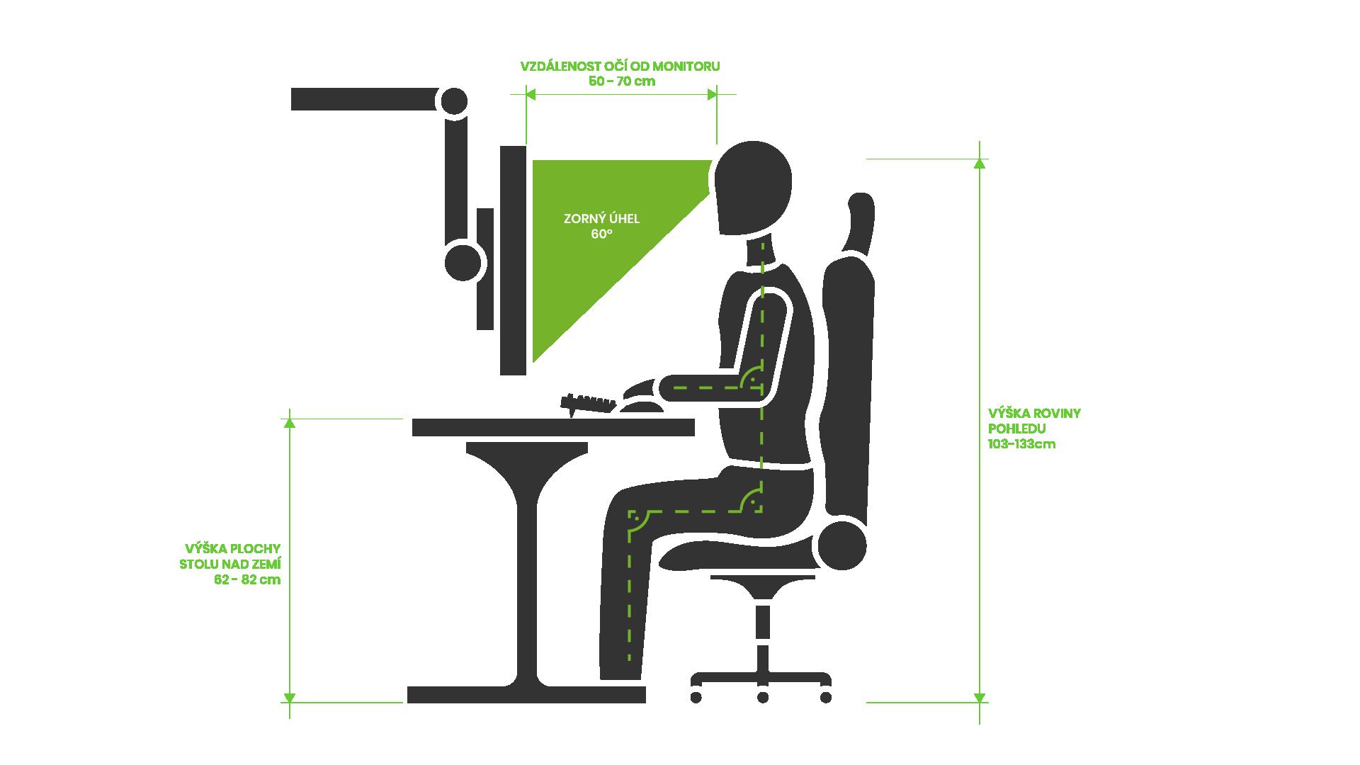 Jak správně sedet