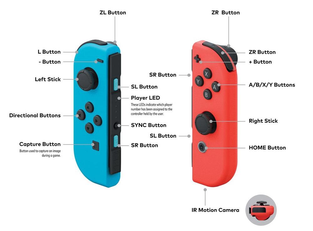 Nintendo Switch, ovladač, Joy-Con
