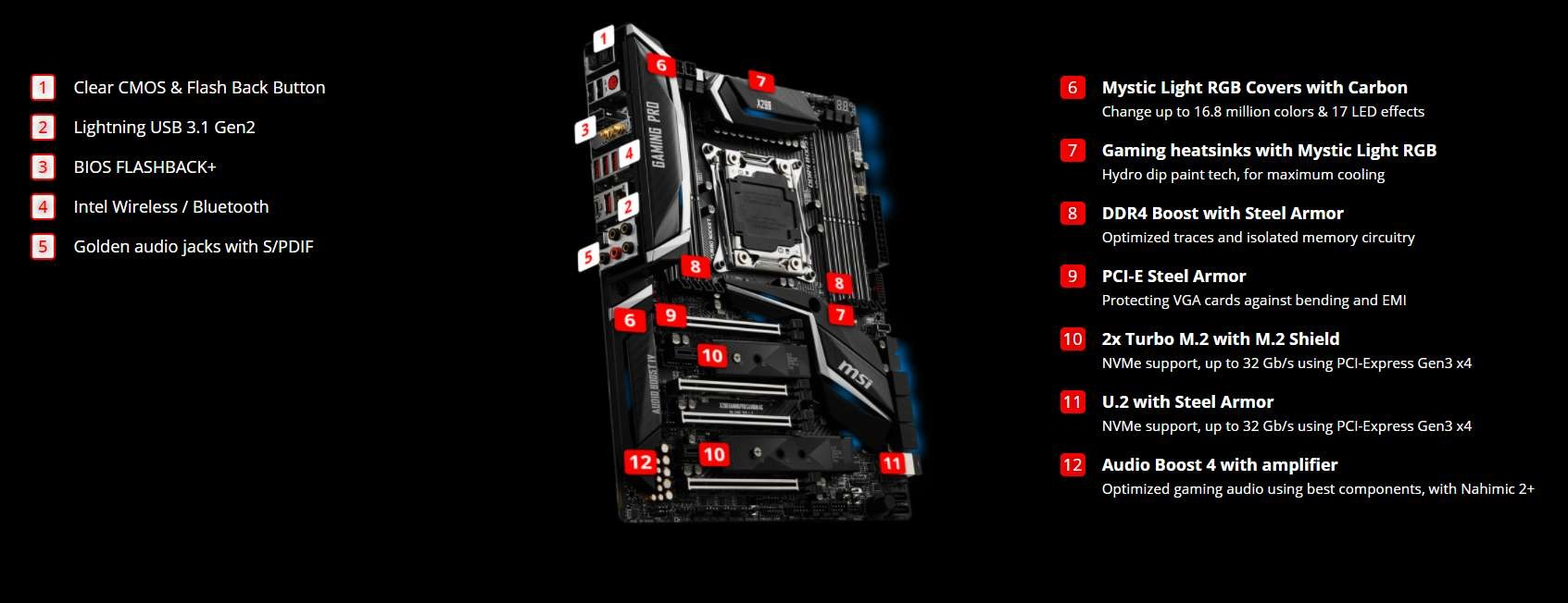 Specifikace MSI X299 GAMING PRO CARBON AC