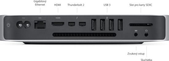 Mac mini - konektory
