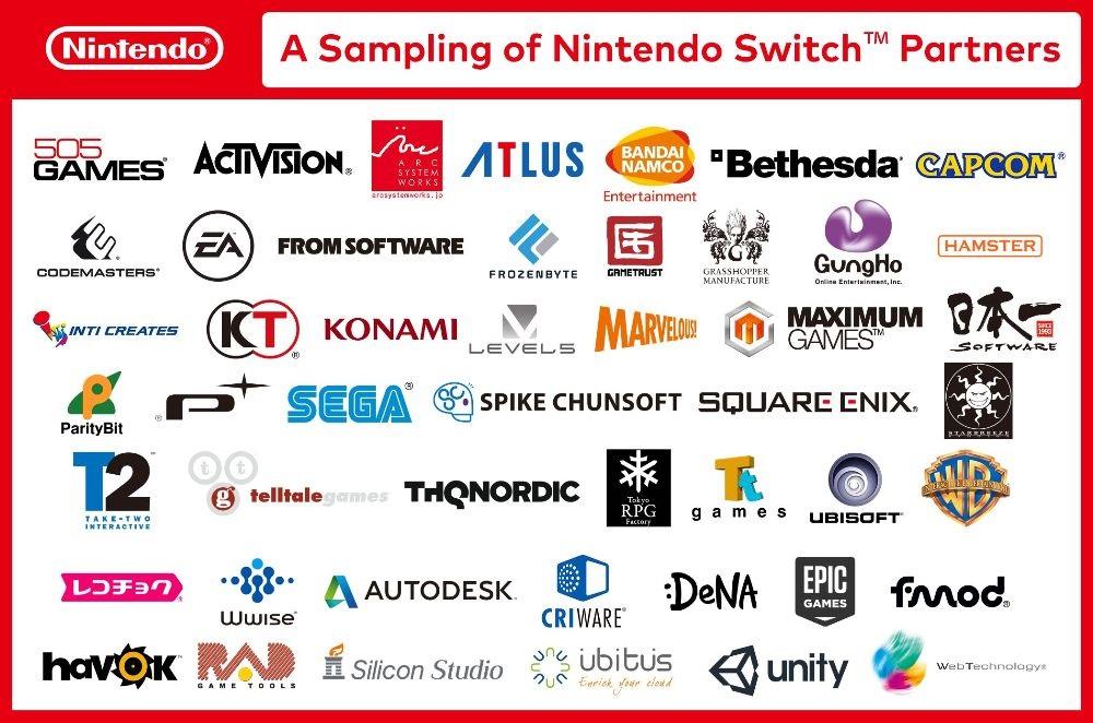 Nintendo Switch podpora vývojáři