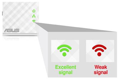 LED indikace
