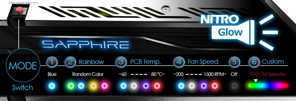 Grafická karta SAPPHIRE NITRO+ Radeon RX 480 8GB OC, RGB podsvícení