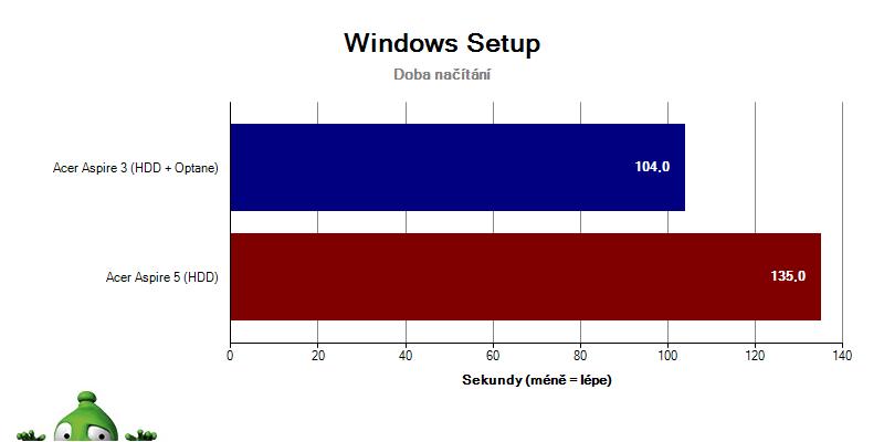 Acer Aspire 3; Acer Aspire 5; recenze; Intel Optane; Windows setup
