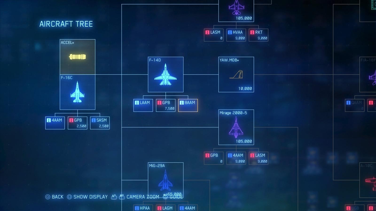 Ace Combat 7: Skies Unknown; gameplay: nákup stíhaček