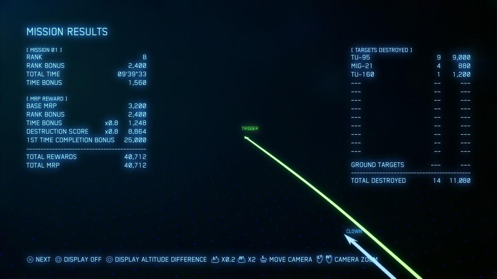 Ace Combat 7: Skies Unknown; gameplay: shrnutí mise
