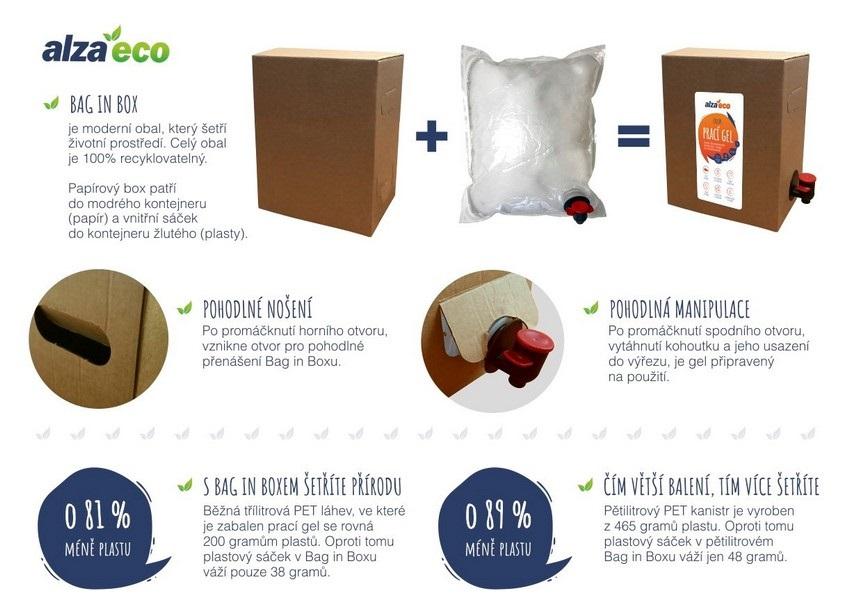 Bag in Box – 100% recyklovatelný obal, který šetří přírodu