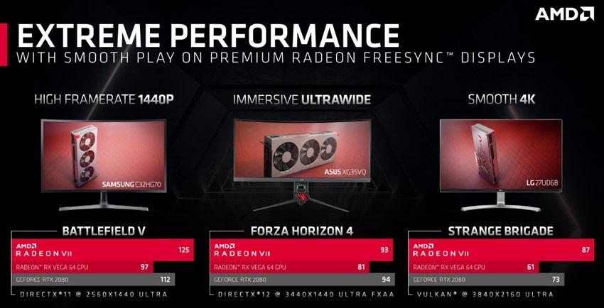 AMD Radeon VII, porovnání