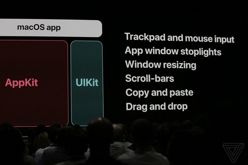 macOS Mojave, aplikace z iOS