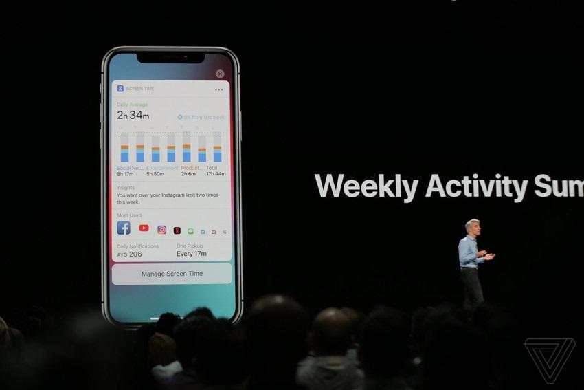 iOS 12, aplikace Screen Time