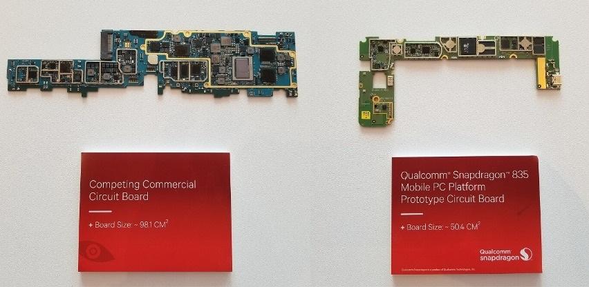Hardware s procesorem Snapsragon
