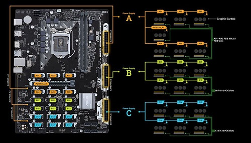 Asus B250 Mining Expert, detail napájení