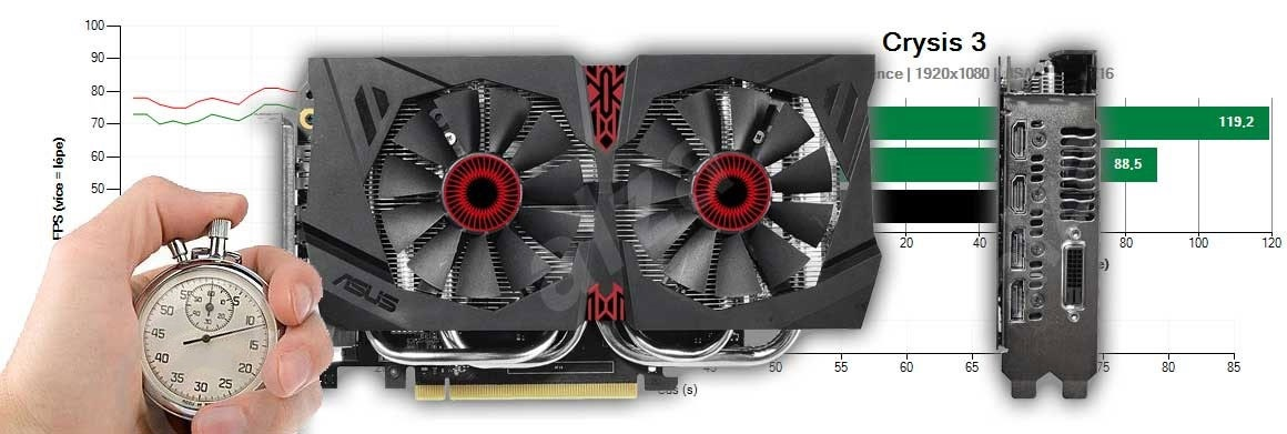 Asus GTX 1060 O6G 9GBPS recenze a testy