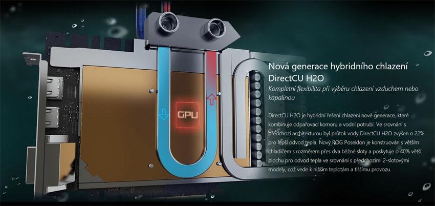 Asus ROG Poseidon GTX 1080 Ti Platinum; vodní blok