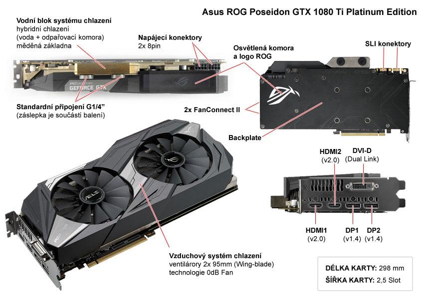 Asus ROG Poseidon GTX 1080 Ti Platinum popis