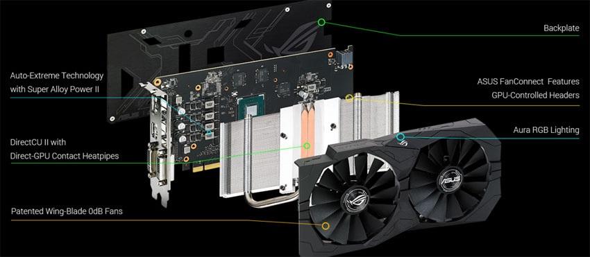 Asus Strix GTX 1050 Ti 4G Gaming, systém chlazení