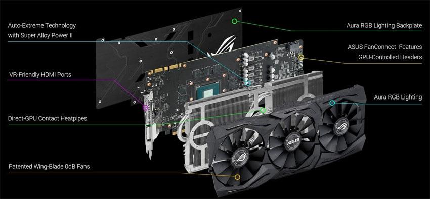 Asus Strix GTX 1070 O8G Gaming systém chlazení