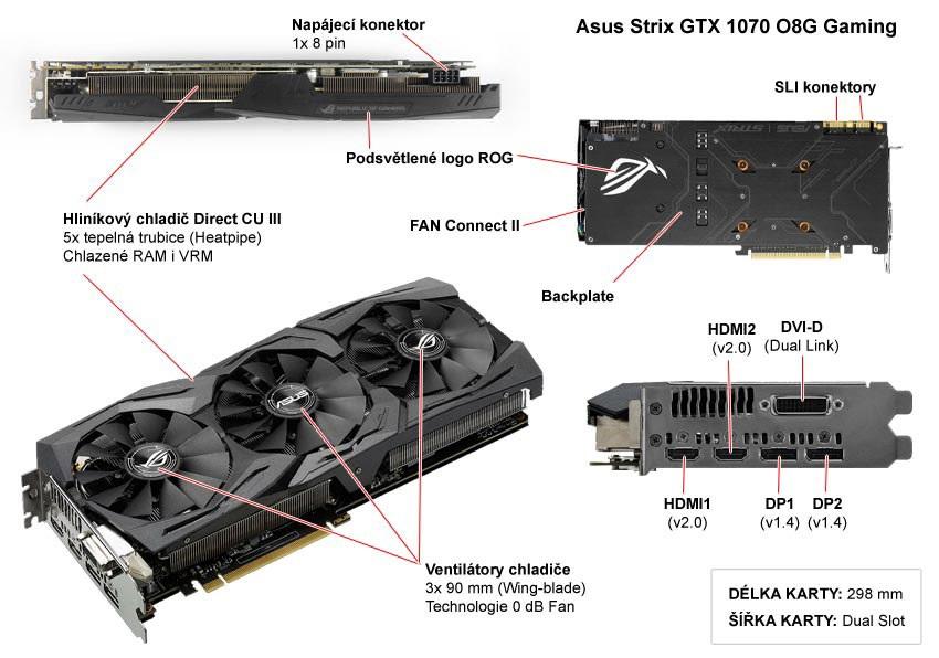 Asus Strix GTX 1070 O8G Gaming popis