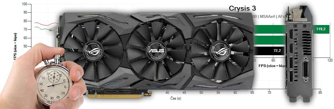 Asus Strix GTX 1070 O8G Gaming recenze a testy