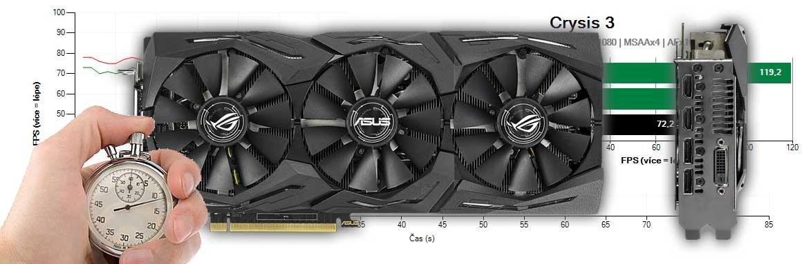 Asus Strix GTX 1070 Ti A8G Gaming recenze a testy