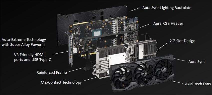 Asus Strix RTX 2080 O8G Gaming; systém chlazení
