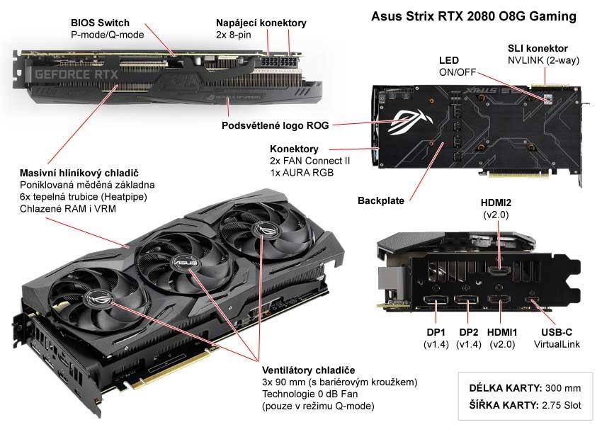 Asus Strix RTX 2080 O8G Gaming popis