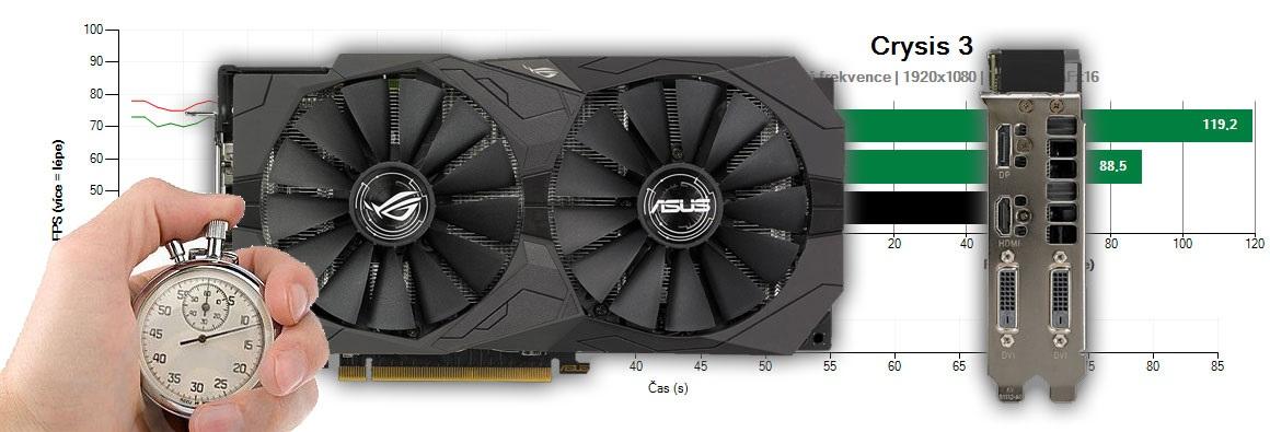Asus Strix RX 570 O4G Gaming recenze a testy
