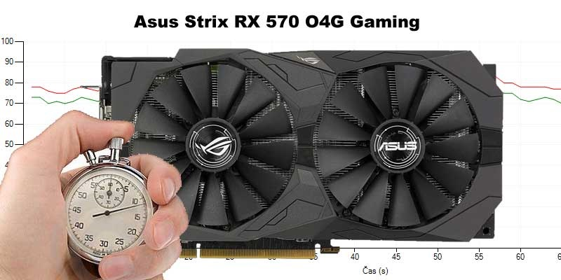 Asus Strix RX 570 O4G Gaming (Recenze a testy)