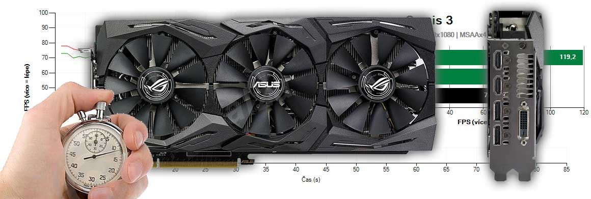 Asus Strix RX 580 O8G Gaming recenze a testy