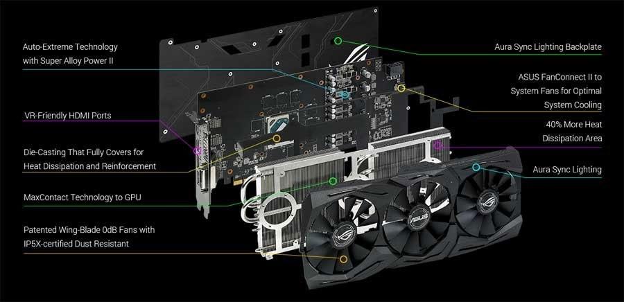 Asus Strix GTX 1070 Ti A8G Gaming, systém chlazení