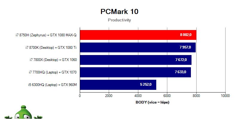 Asus Zephyrus GX501GI – PCMark 10