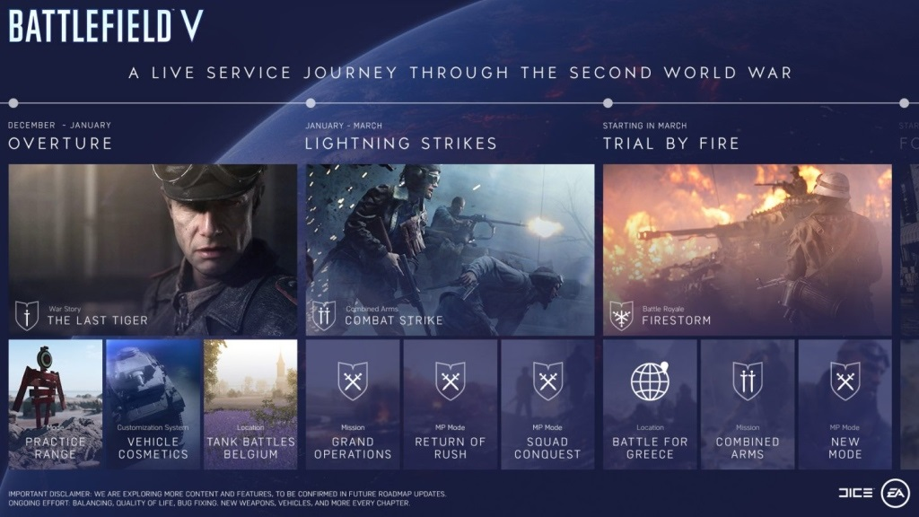 Battlefield 5; screenshot: roadmap