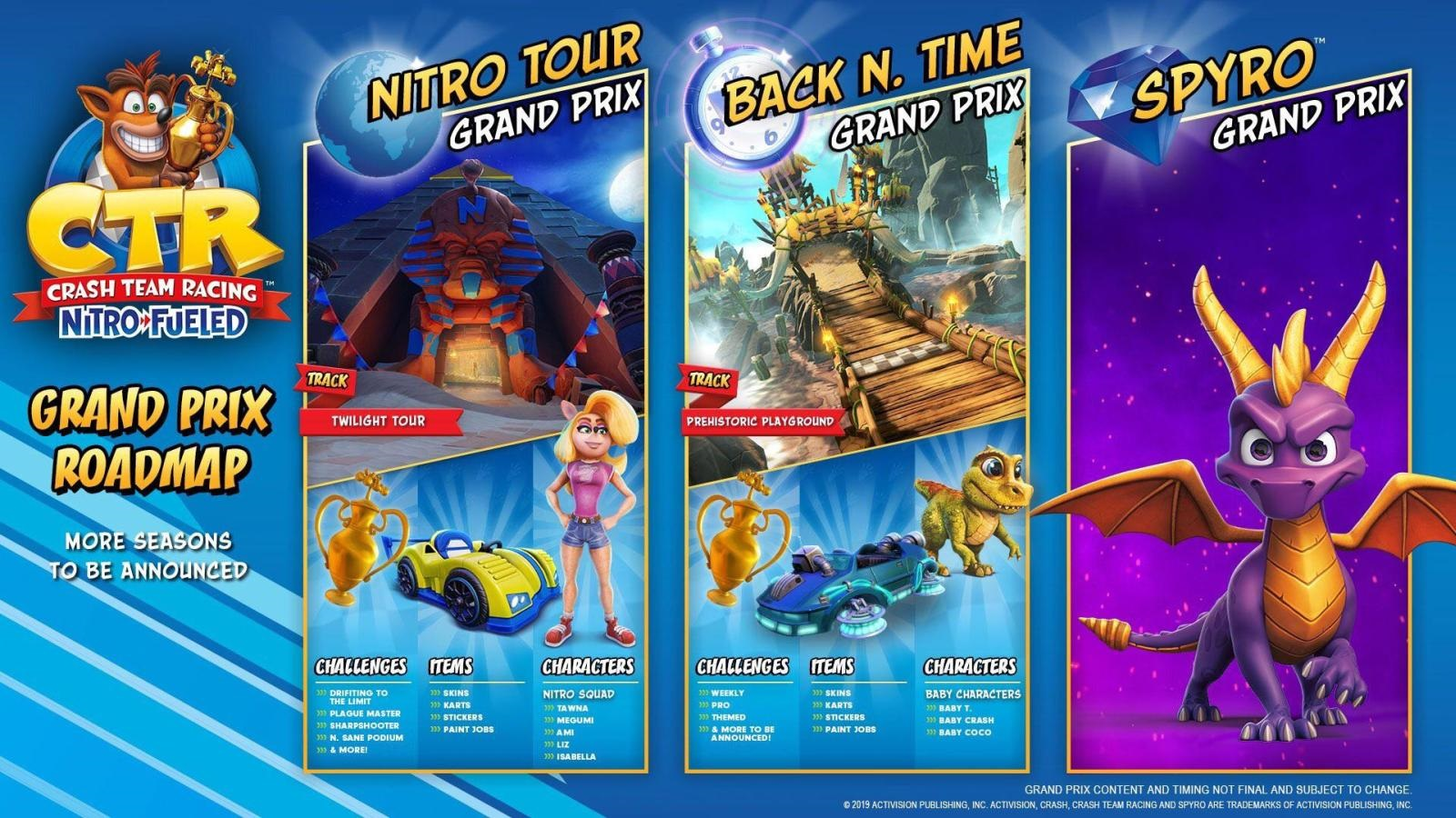 Crash Team Racing Nitro-Fueled; screenshot: roadmap