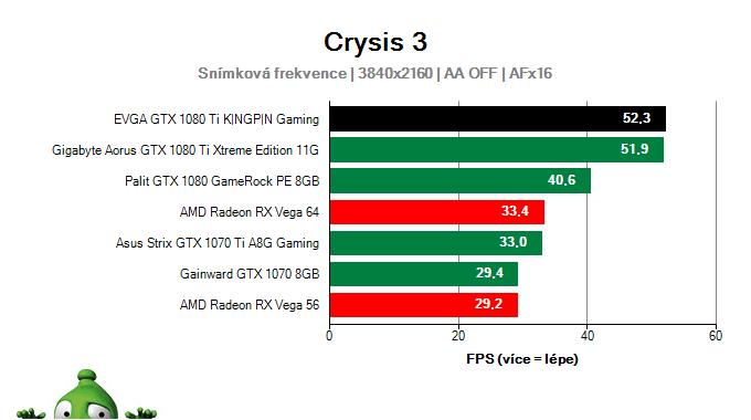 EVGA GTX 1080 Ti KINGPIN Gaming; Crysis 3; test