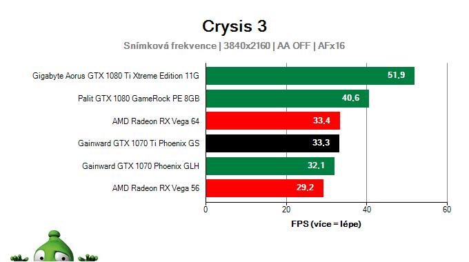 Gainward GTX 1070 Ti Phoenix GS; Crysis 3; test