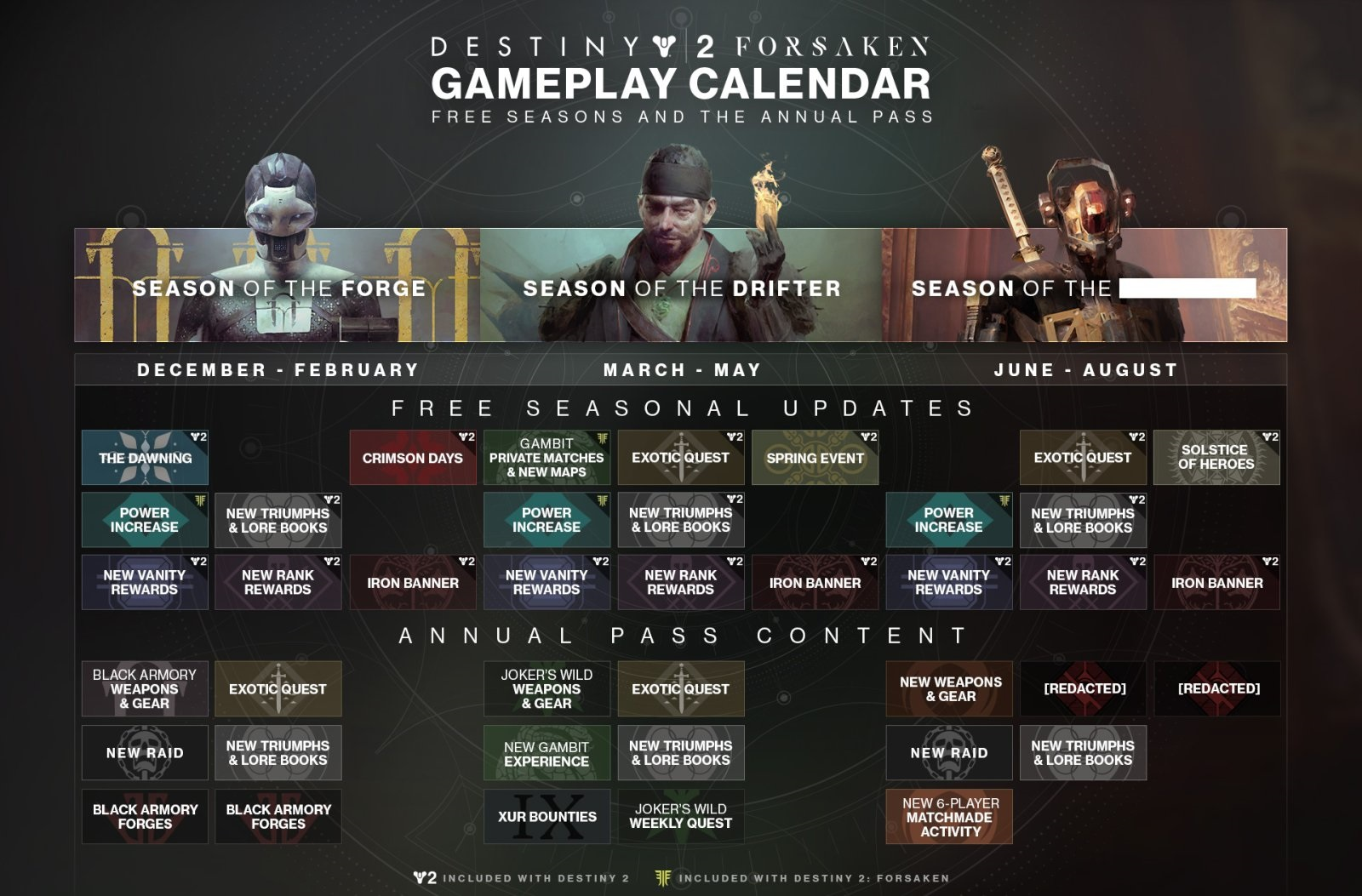 Destiny 2; screenshot: Annual Pass road map 2019
