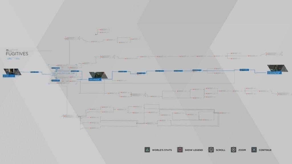Nejlepší hry; Detroit: Become Human; screenshot: příběhový diagram