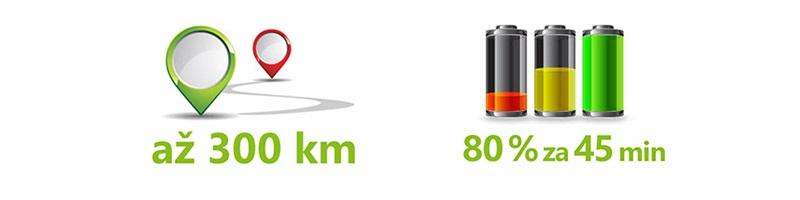 dojezdová vzdálenost 300 km;  80% baterie nabito za 45 minut