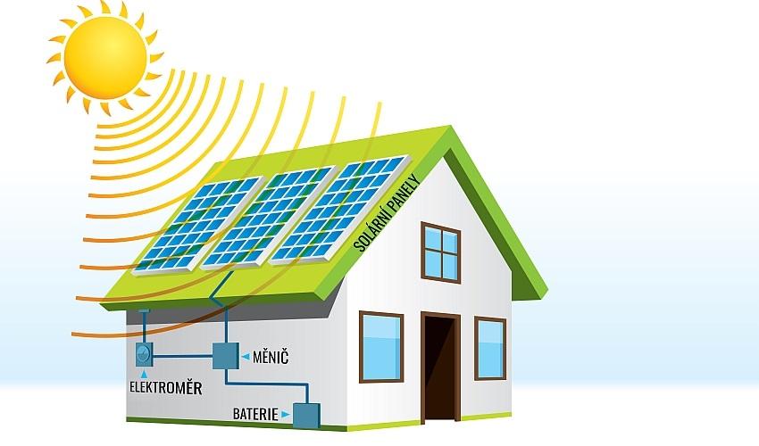 Fotovoltaická elektrárna - schéma domácí elektrárny