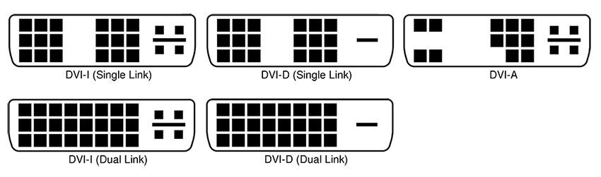 DVI konektory